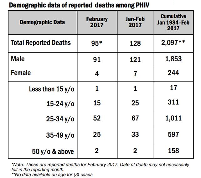 HIV2017-7