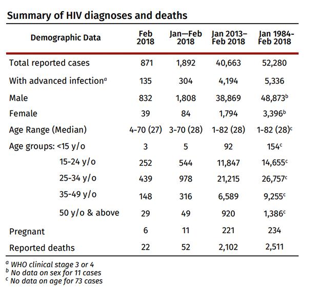 HIV Feb2018-4