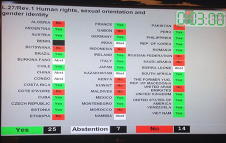The resolution passed by 21 votes in favor, 16 against, and seven abstentions. PHOTO COURTESY OF IGLHRC