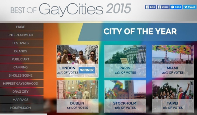 GayCities