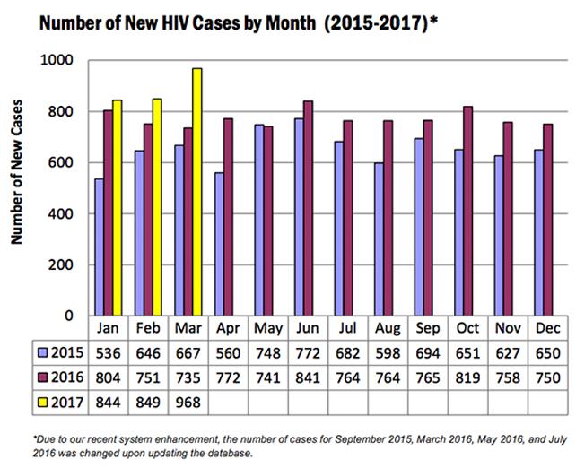 HIV March-3