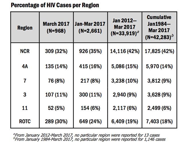 HIV March-5