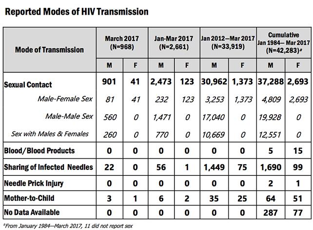 HIV March-6