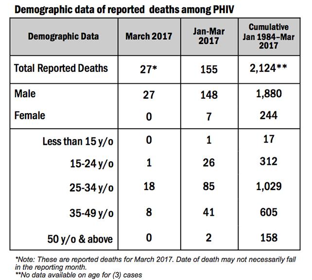 HIV March-9